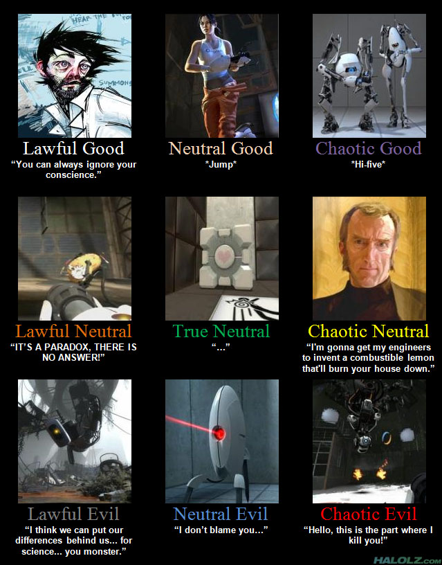 Portal 2 Alignment Chart