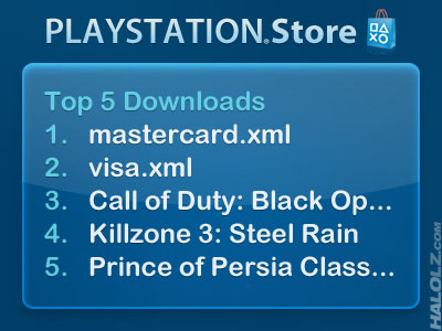 Playstation Store Top 5 Downloads
