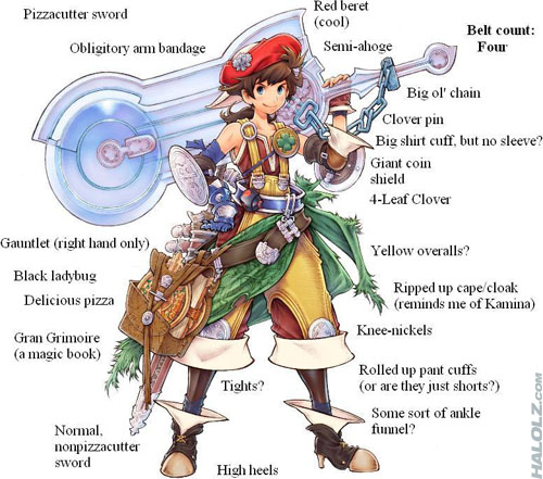 Typical JRPG Character Design