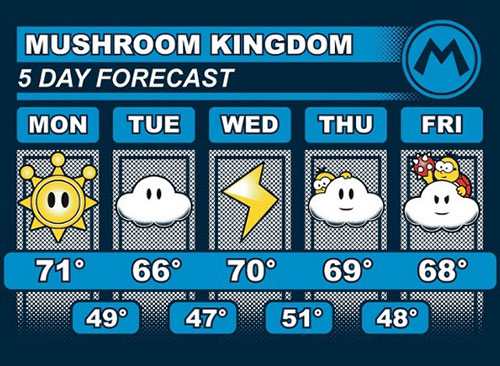 MUSHROOM KINGDOM: 5 DAY FORECAST