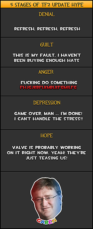 5 STAGES OF TF2 UPDATE HYPE